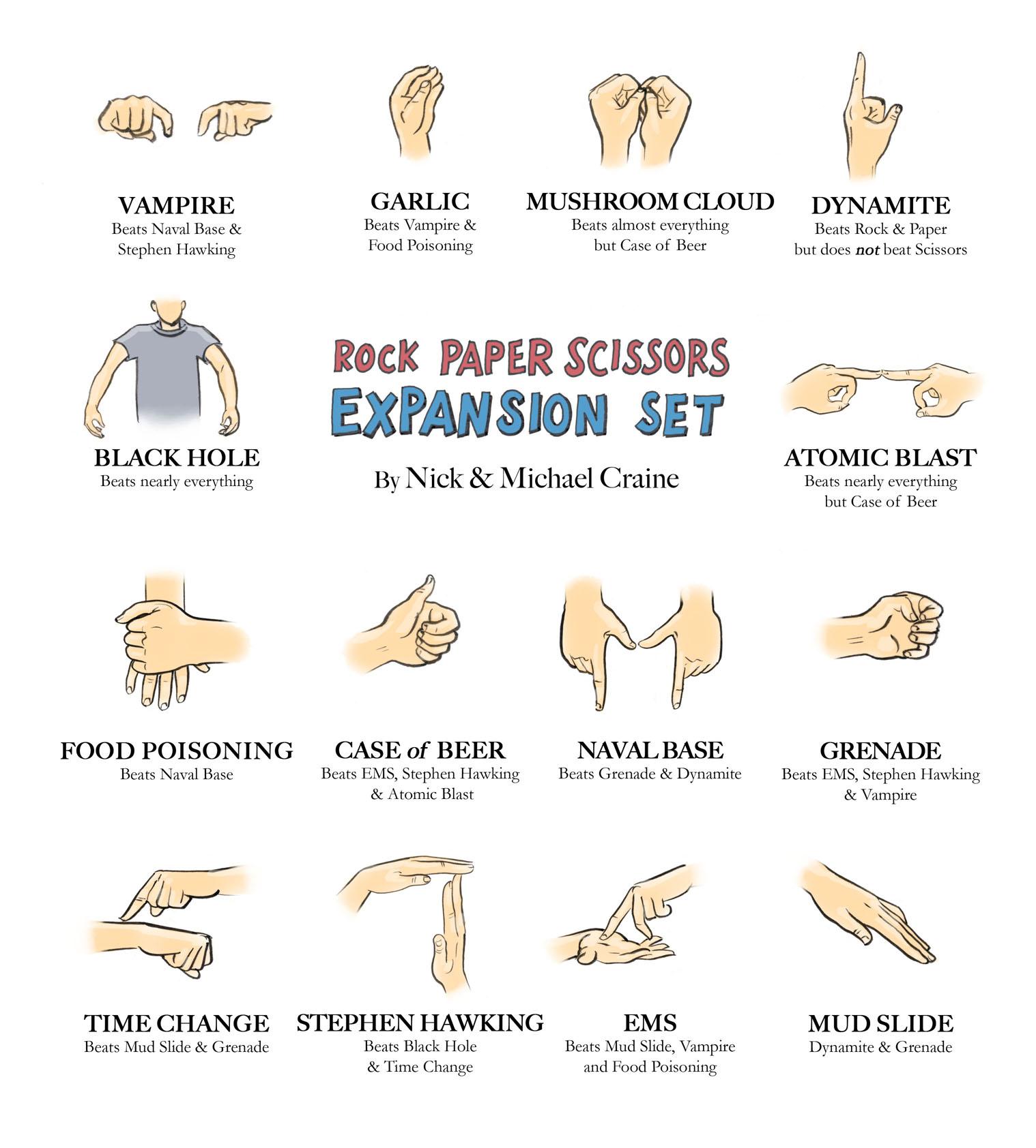 Rock Paper Scissors Expansion